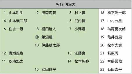 f:id:daigakurugby:20210910162921p:plain