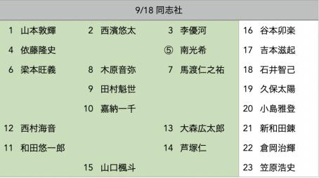 f:id:daigakurugby:20210916120524p:plain