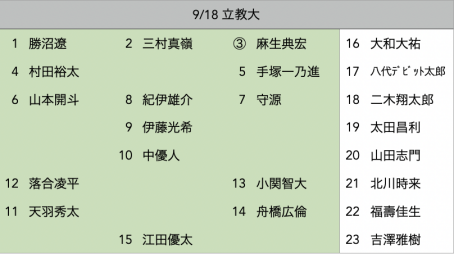 f:id:daigakurugby:20210916162301p:plain