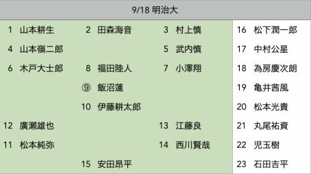 f:id:daigakurugby:20210916162338p:plain