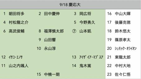 f:id:daigakurugby:20210916162410p:plain