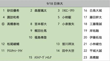 f:id:daigakurugby:20210916162437p:plain