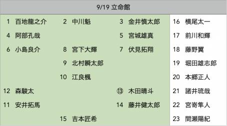 f:id:daigakurugby:20210917122725p:plain