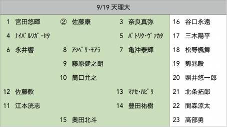 f:id:daigakurugby:20210917155051p:plain