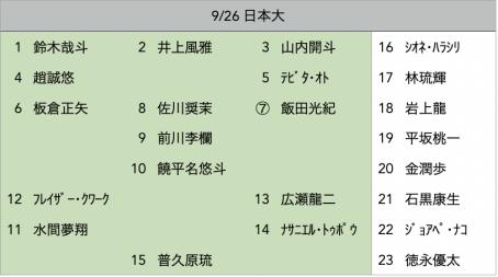 f:id:daigakurugby:20210924142329p:plain