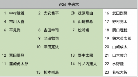 f:id:daigakurugby:20210924142347p:plain