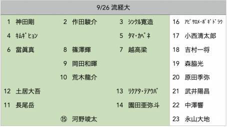 f:id:daigakurugby:20210924164933p:plain