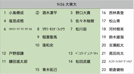 f:id:daigakurugby:20210924164955p:plain