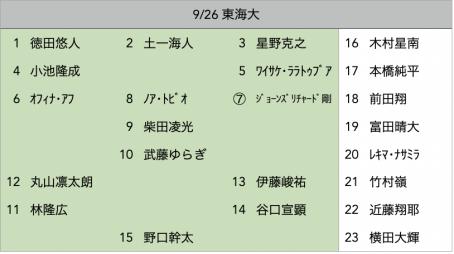 f:id:daigakurugby:20210925075609p:plain