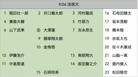 f:id:daigakurugby:20210925081953p:plain