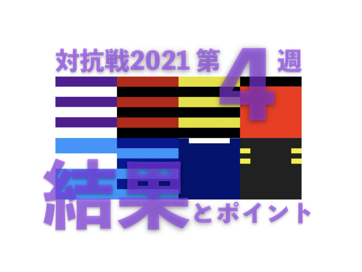 f:id:daigakurugby:20211012115517p:plain
