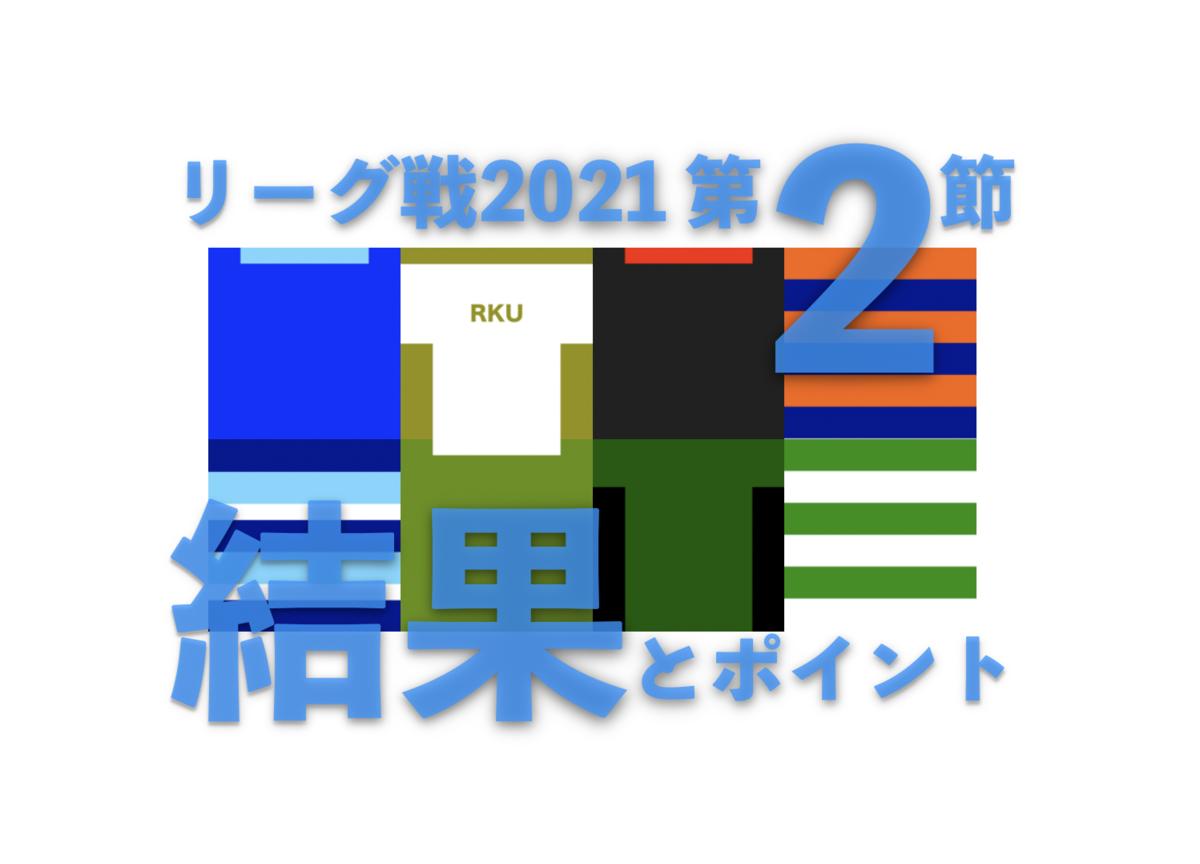 f:id:daigakurugby:20211013144845p:plain