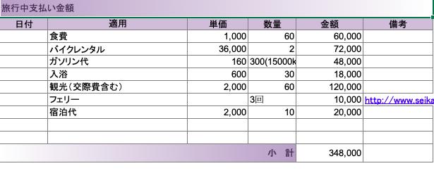 f:id:daigakuseino:20190408195151p:plain