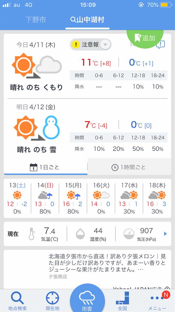 f:id:daigakuseino:20190411204945p:image