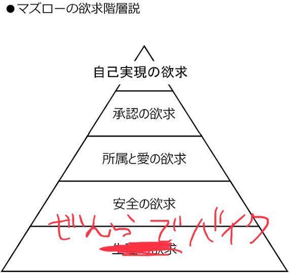 f:id:daigakuseino:20190509140712j:plain