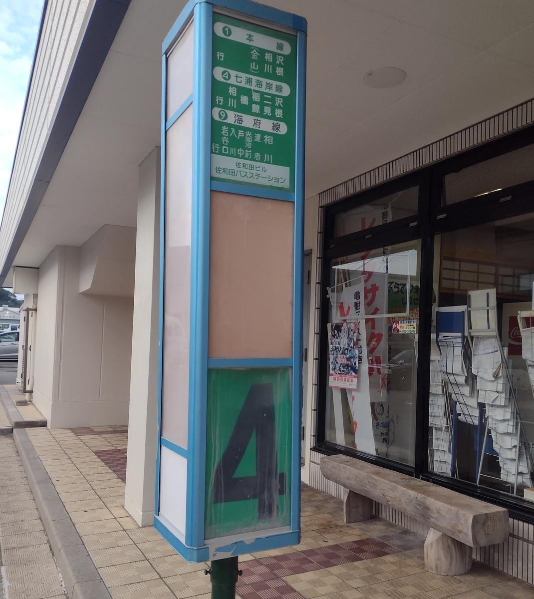 f:id:daigo520:20210629233409j:plain