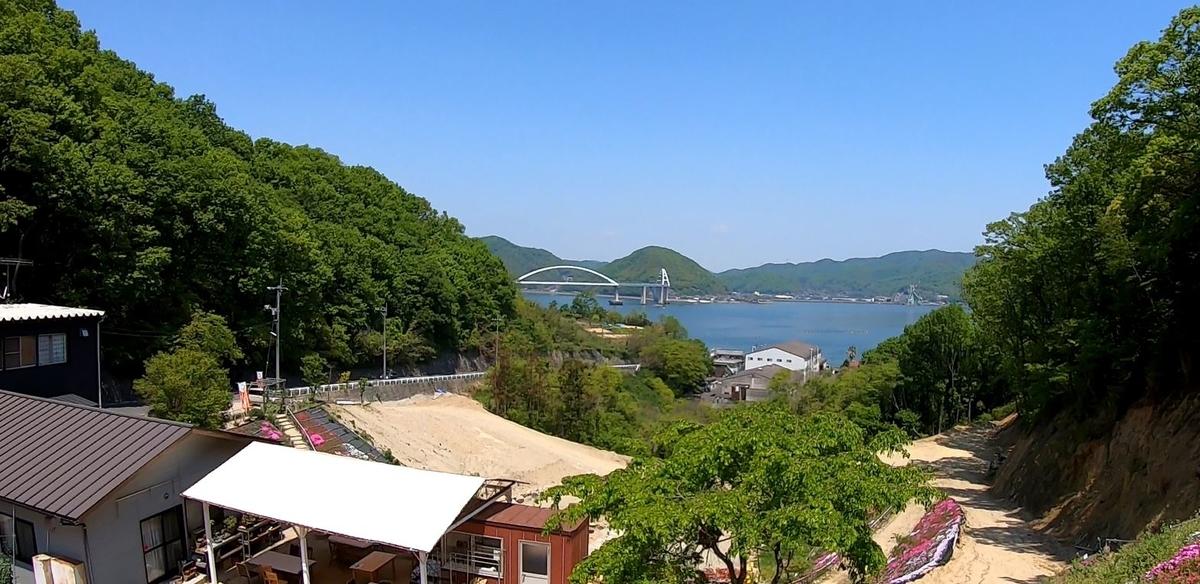 f:id:daigoro3388:20200503132259j:plain