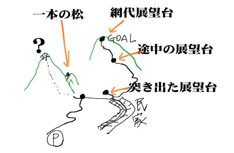 f:id:daigoro3388:20200628183001j:plain
