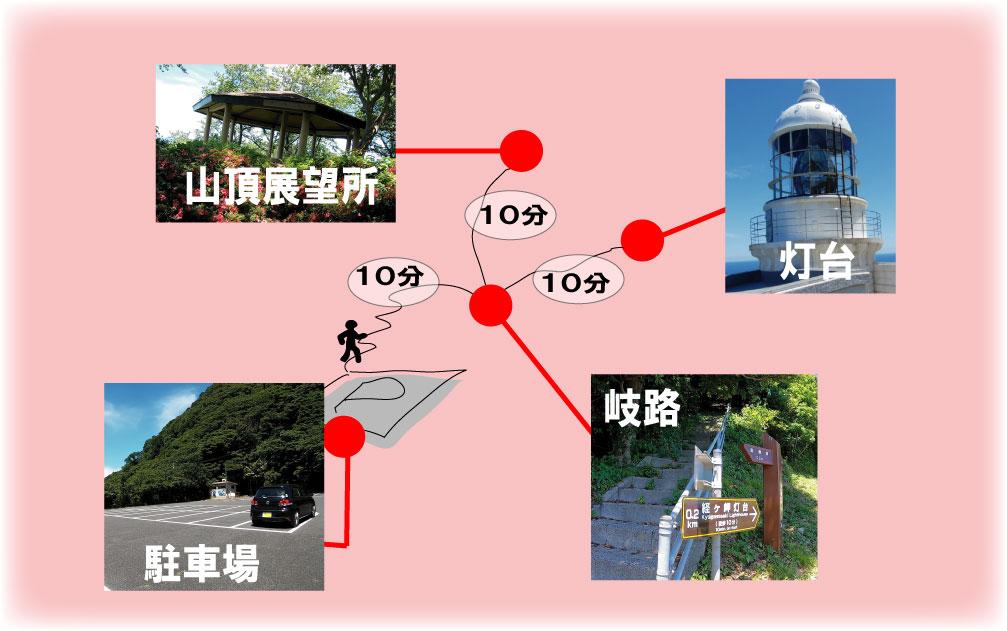 f:id:daigoro3388:20200708094056j:plain