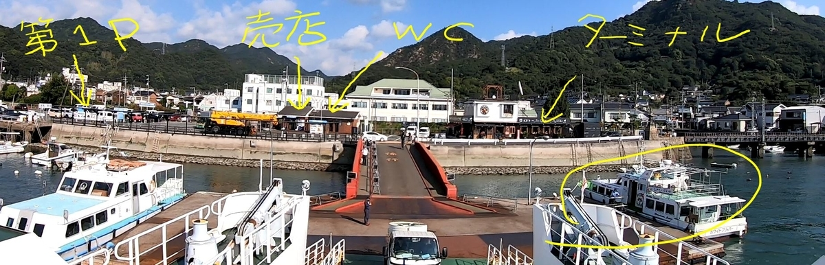 f:id:daigoro3388:20210107042307j:plain