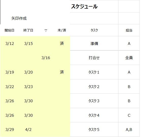 f:id:daigorochang:20180310232648j:plain