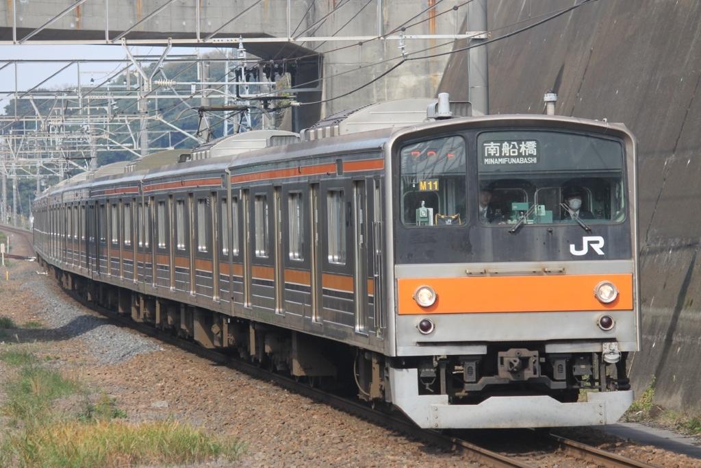 武蔵野 線 運行