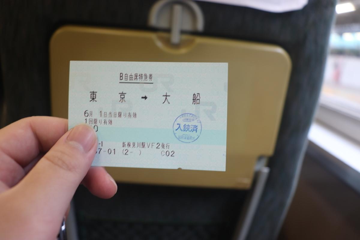 f:id:daihida:20190602231345j:plain