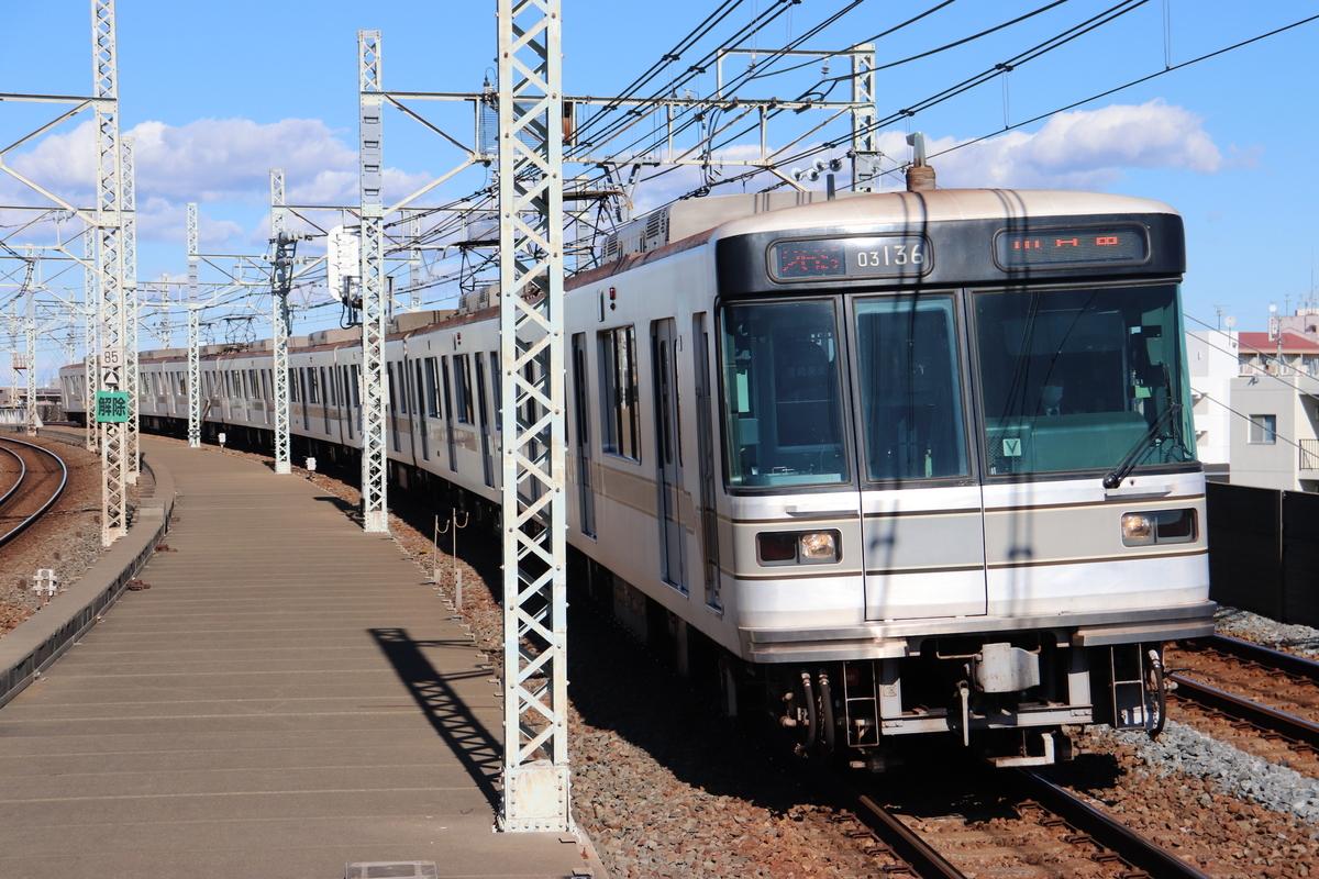 f:id:daihida:20200202144212j:plain