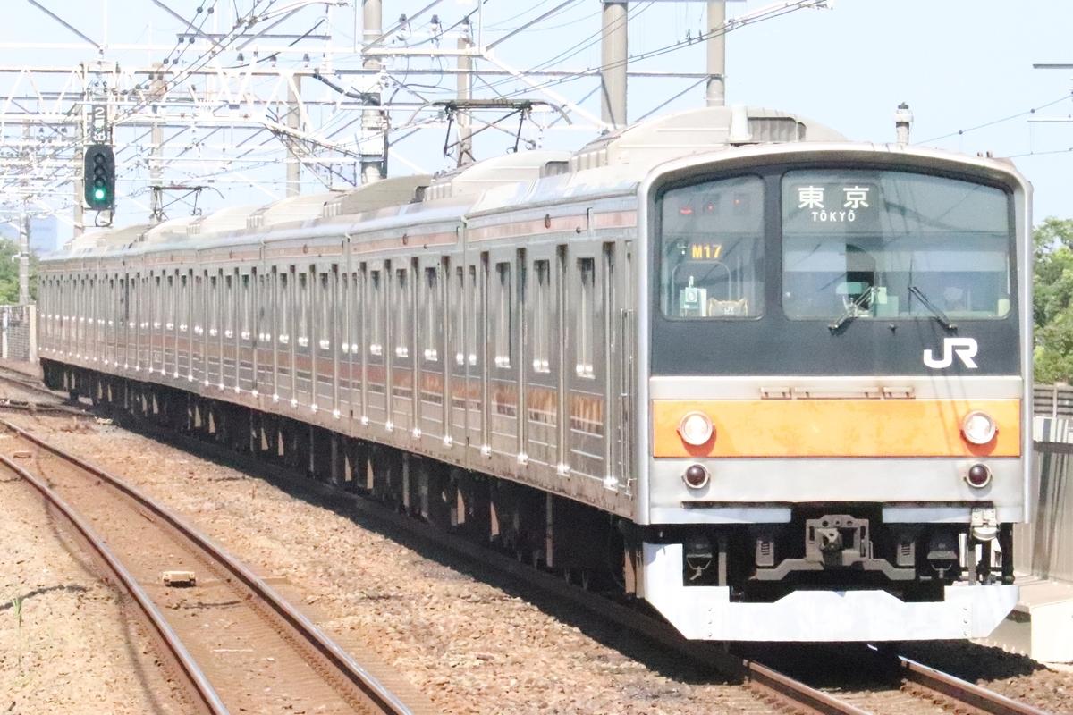 f:id:daihida:20200822213513j:plain