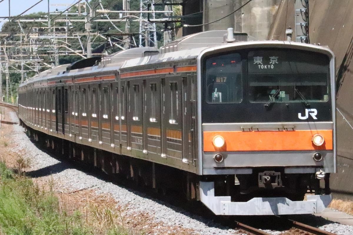 f:id:daihida:20200829192346j:plain