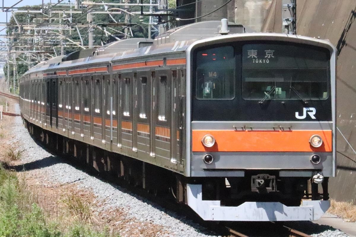 f:id:daihida:20200829192618j:plain