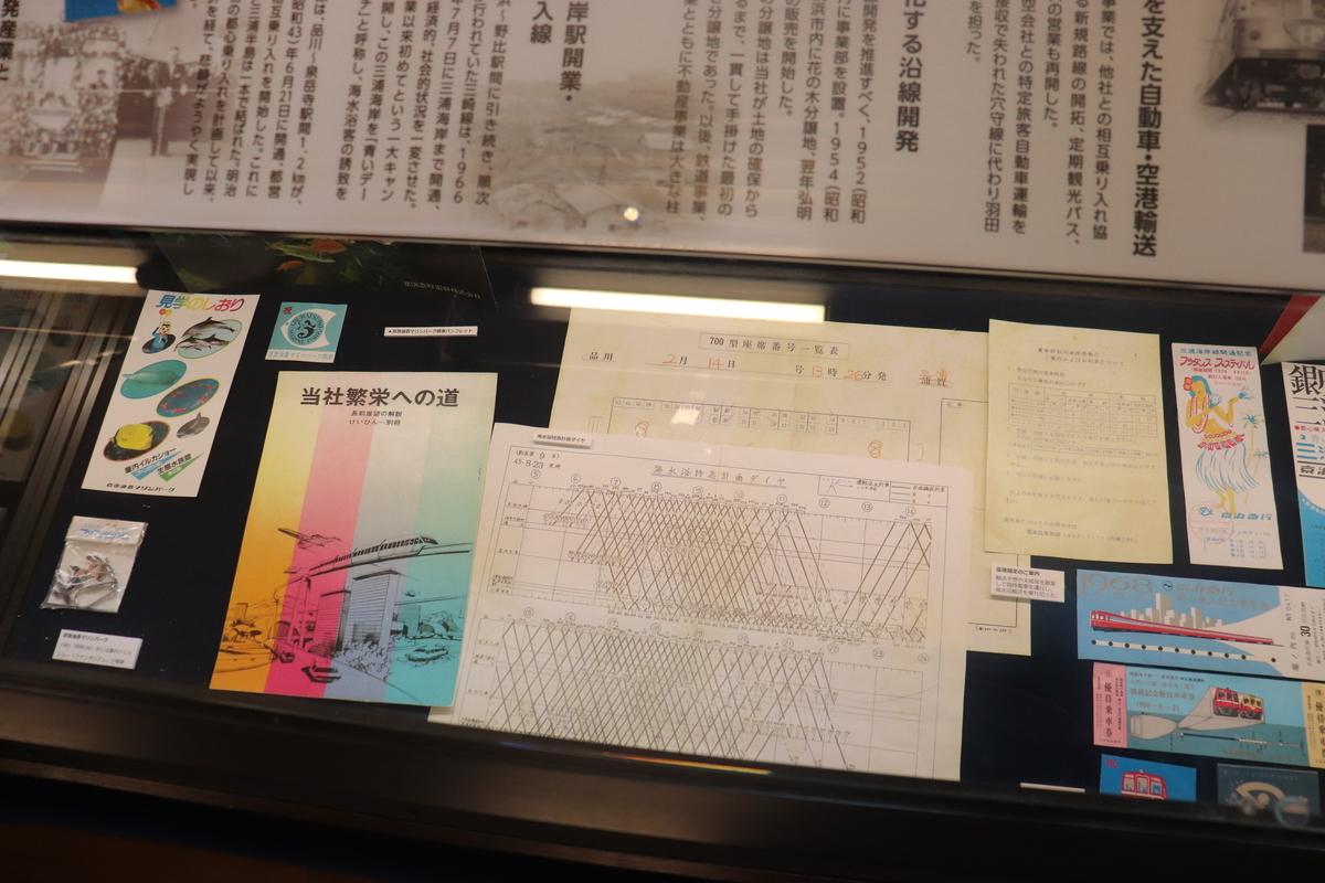 f:id:daihida:20210424222110j:plain
