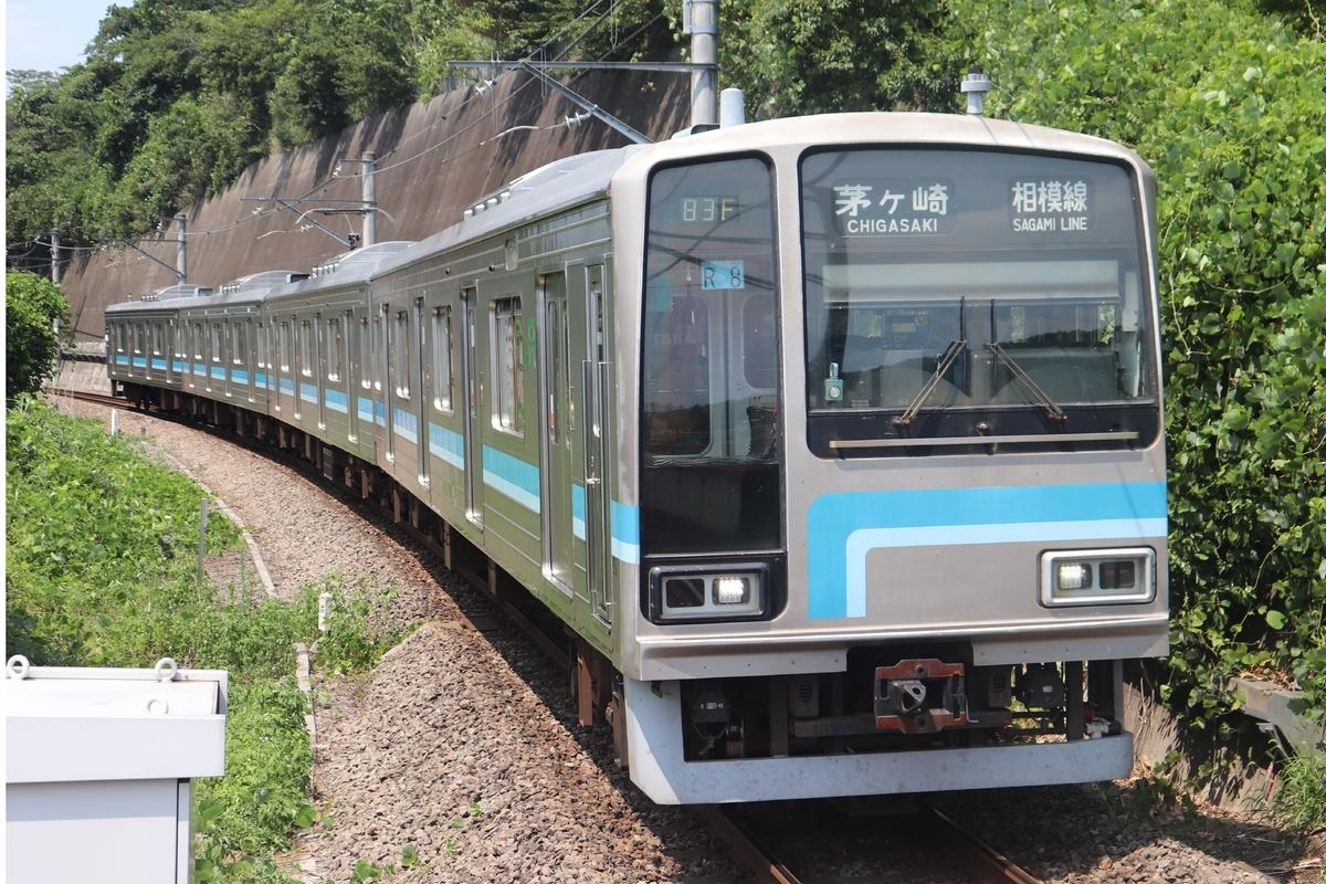 f:id:daihida:20210828213350j:plain