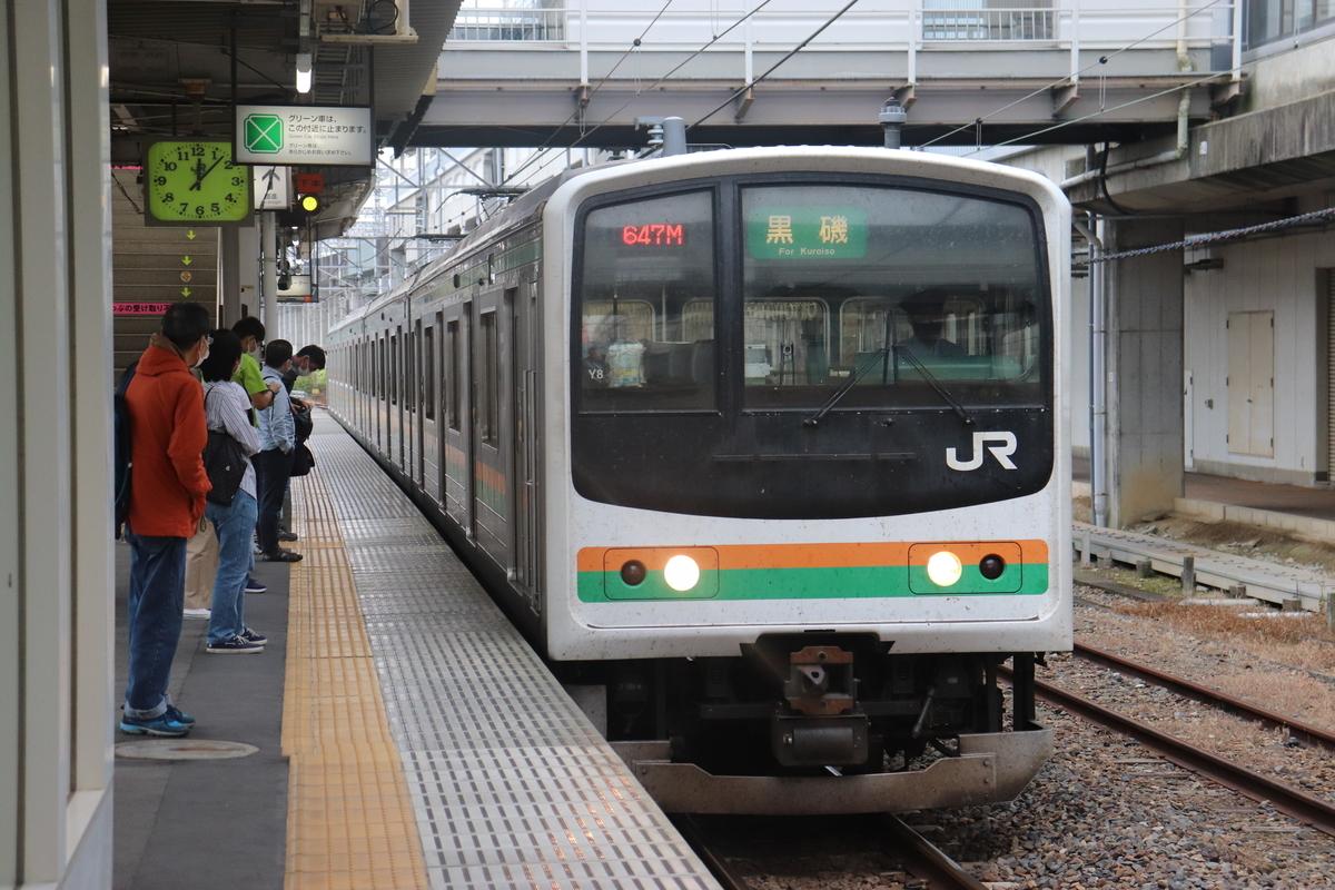 f:id:daihida:20211010171144j:plain