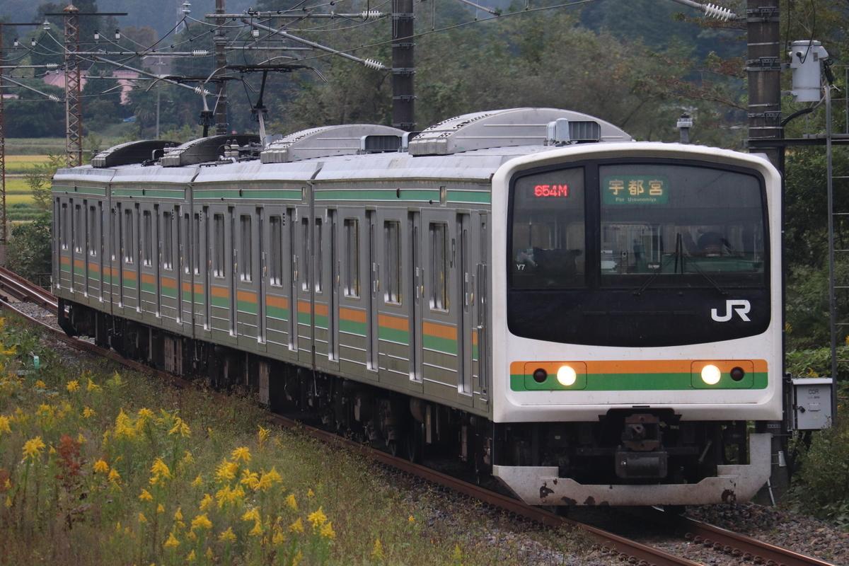 f:id:daihida:20211010172940j:plain