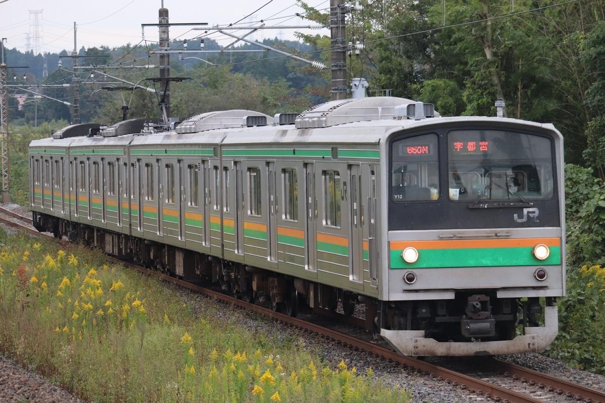 f:id:daihida:20211010210157j:plain