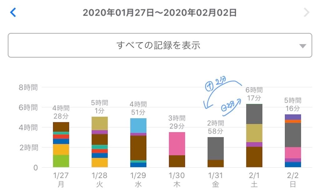 f:id:daihukuofichigo:20200202230925j:image