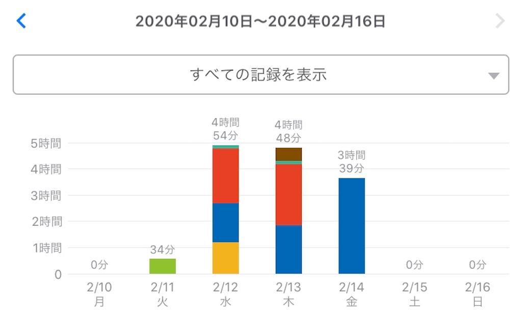 f:id:daihukuofichigo:20200220213246j:image