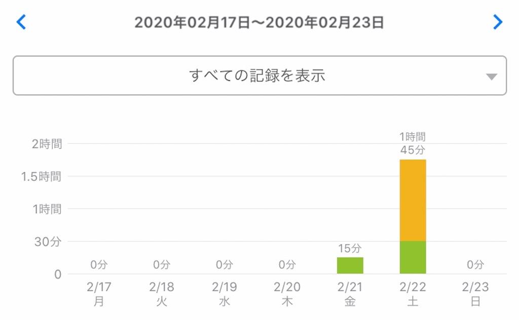 f:id:daihukuofichigo:20200227213555j:image