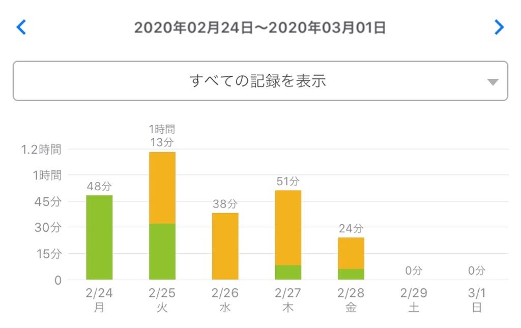 f:id:daihukuofichigo:20200310235120j:image