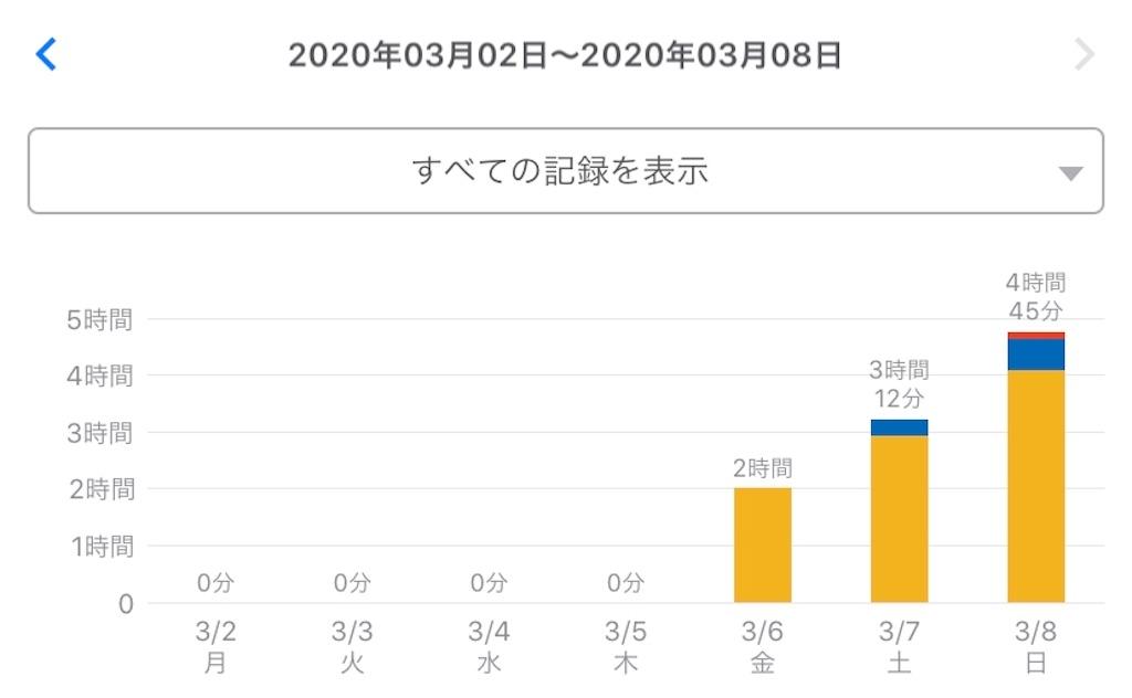 f:id:daihukuofichigo:20200310235834j:image