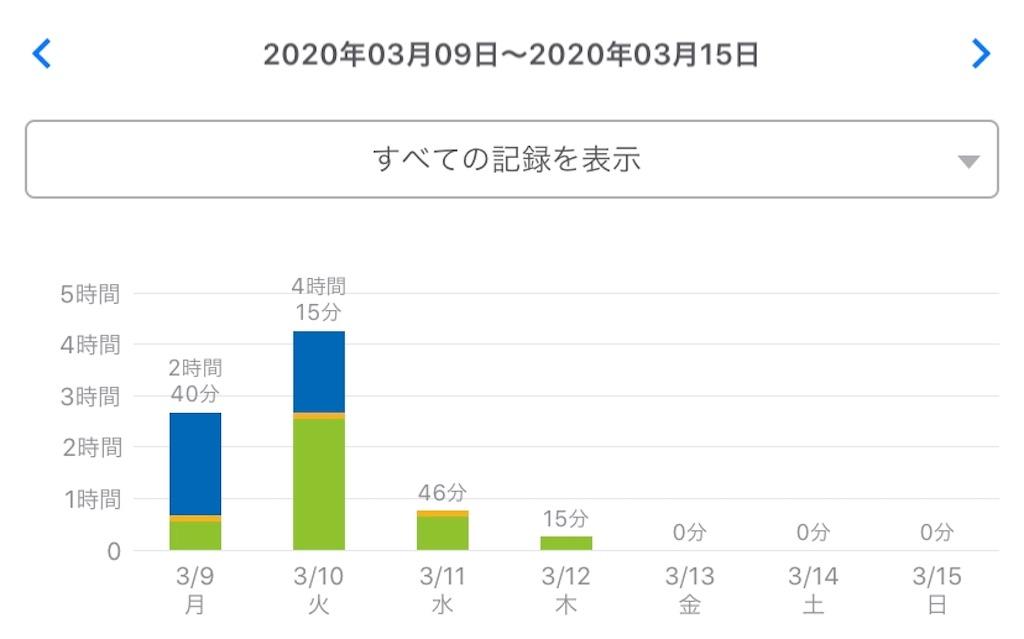 f:id:daihukuofichigo:20200329175358j:image