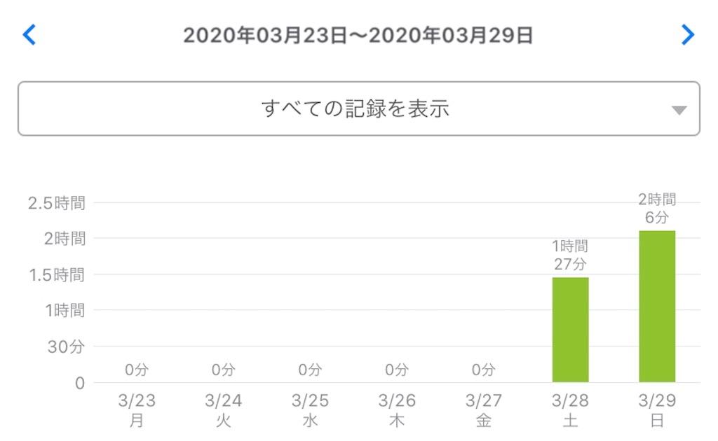 f:id:daihukuofichigo:20200410222202j:image