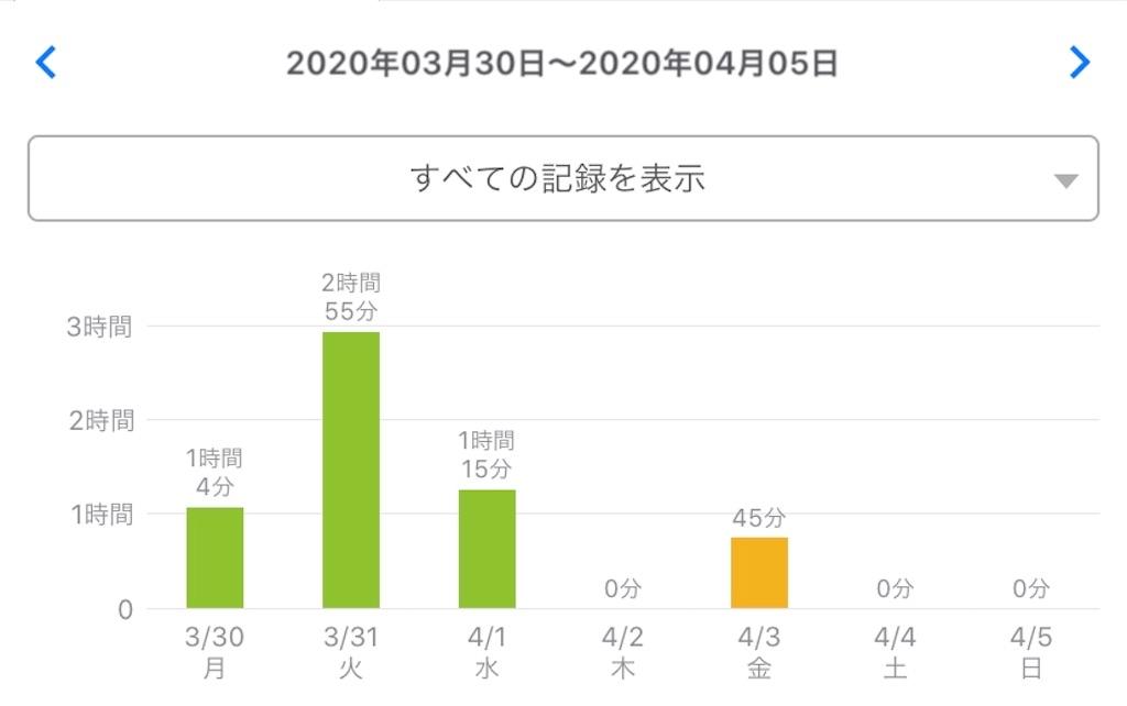 f:id:daihukuofichigo:20200410222544j:image