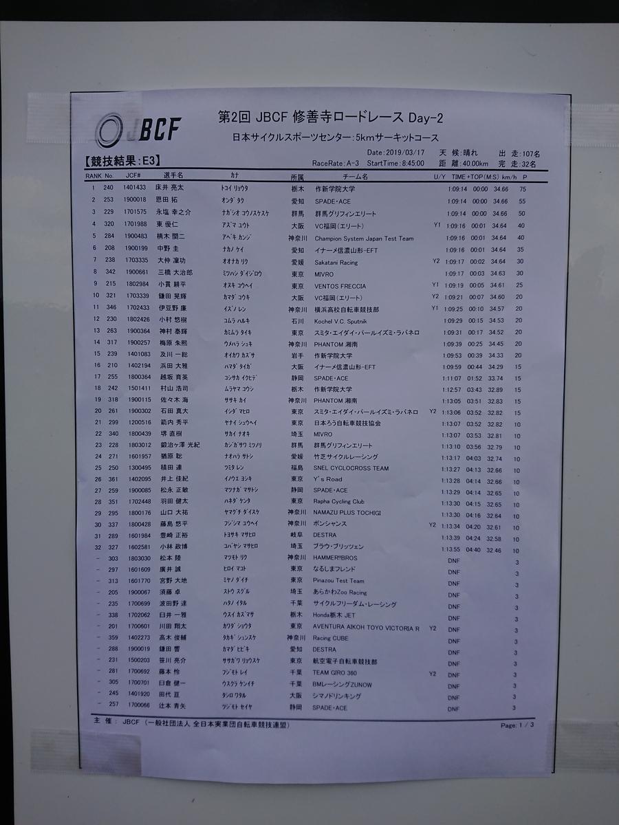 f:id:daiji0074:20190319081208j:plain