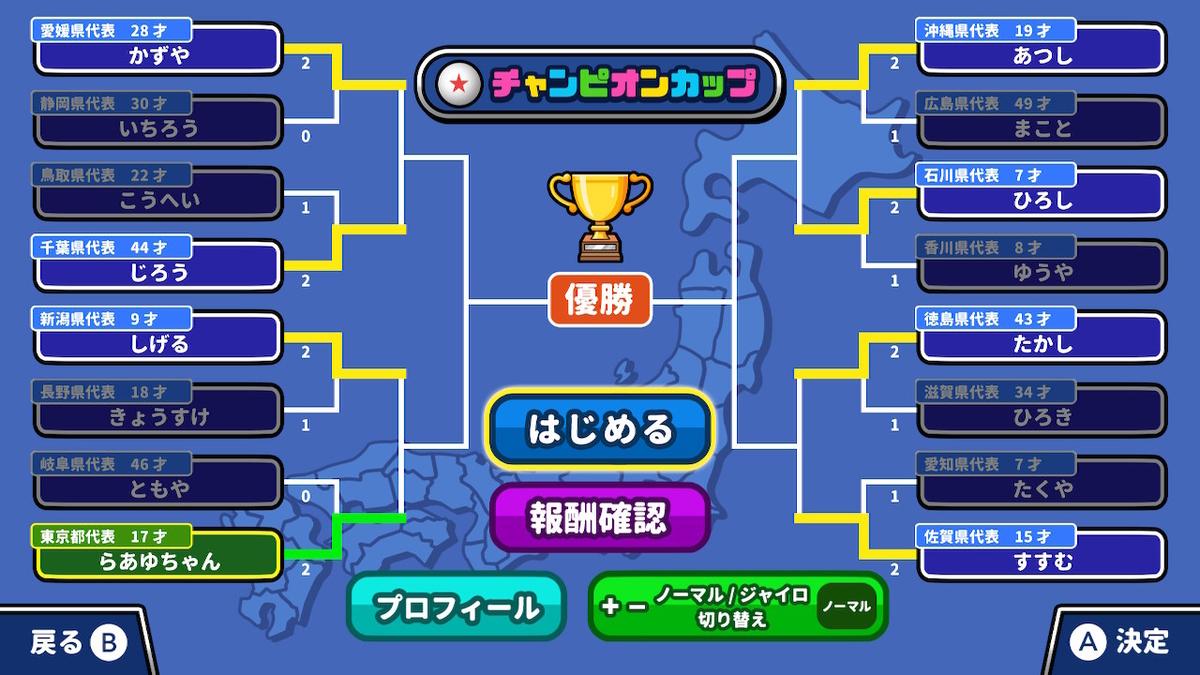 f:id:daikai6:20200226182015j:plain