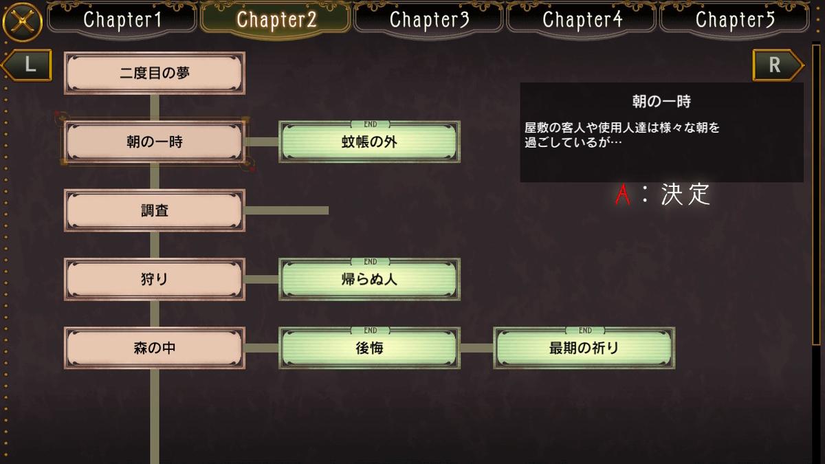 f:id:daikai6:20200331182914j:plain