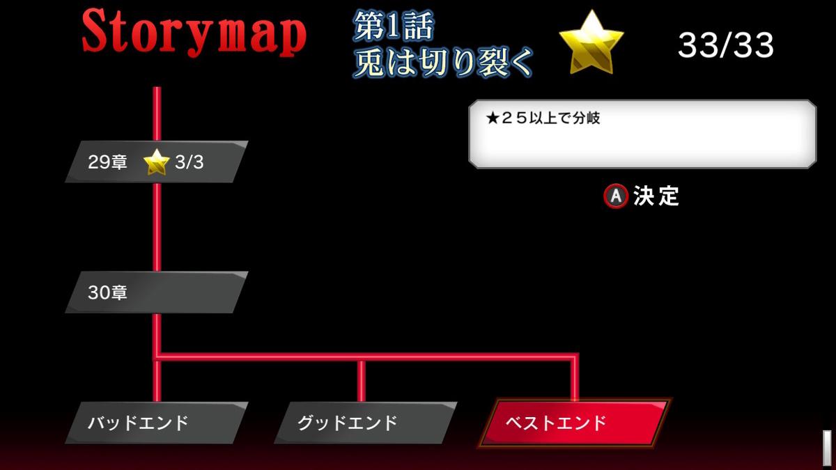 f:id:daikai6:20200429090229j:plain