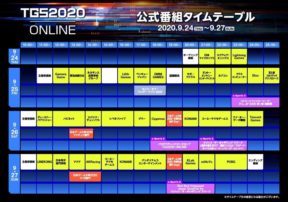 f:id:daikai6:20200923212506j:plain