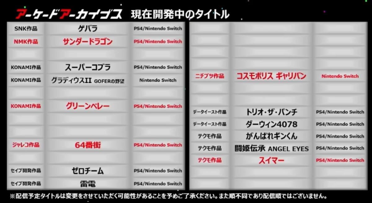 f:id:daikai6:20200926002559j:plain